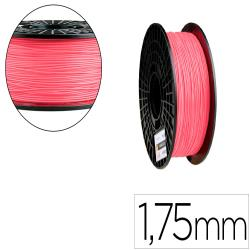 Filamento 3d colido pla termocromico 1,75 mm 1 kg rosa