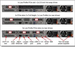 Lenovo 7Y99A00LEA THINKSYSTEM SR635 7302P