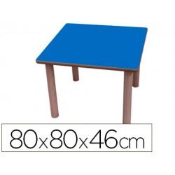 Mesa madera mobetuc t1 cuadrada con tapa laminada haya 80x80 cm