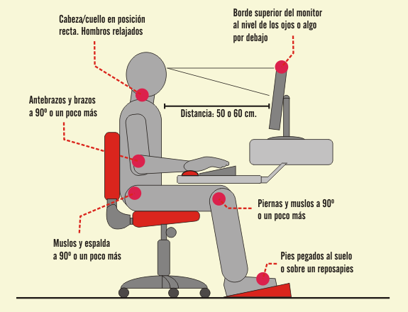 ergonomia-en-la-oficina-o-puesto-de-trabajo-informatico