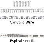 diferencia canutillos wire espiral
